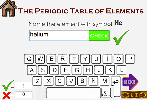 Learn Periodic Table Of Elements